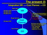 the present i integration hr cost planner co