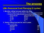 the process um s personnel cost planning 2 cycles