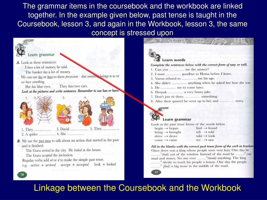 The grammar items in the coursebook and the workbook are linked together. In the example given below, past tense is taught in the Coursebook, lesson 3, and again in the Workbook, lesson 3, the same concept is stressed upon