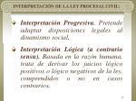 interpretaci n de la ley procesal civil25