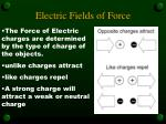electric fields of force