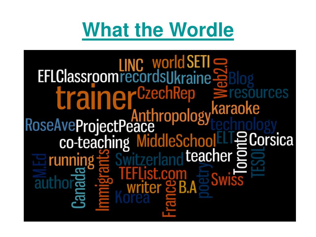 What the Wordle