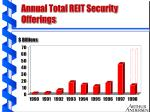 annual total reit security offerings