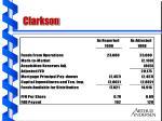 clarkson32