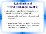 relationship of world exchanges cont d
