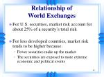 relationship of world exchanges