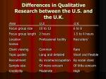 differences in qualitative research between the u s and the u k