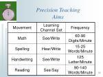 precision teaching aims