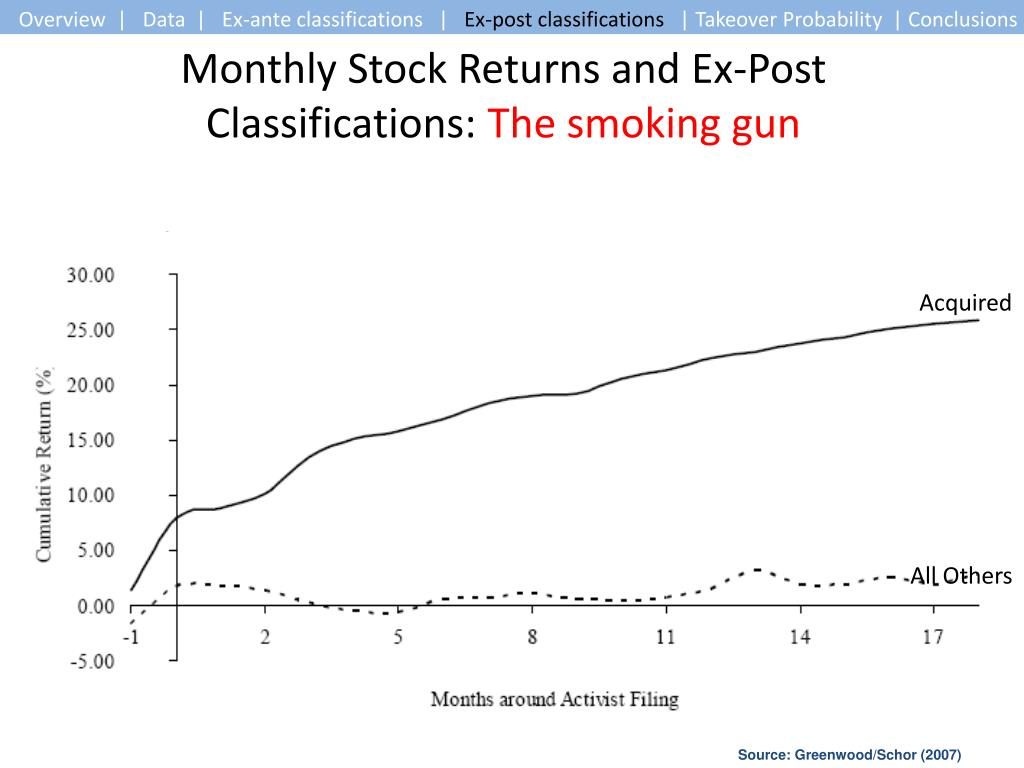 Overview  |   Data  |   Ex-ante classifications   |