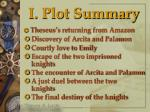 i plot summary