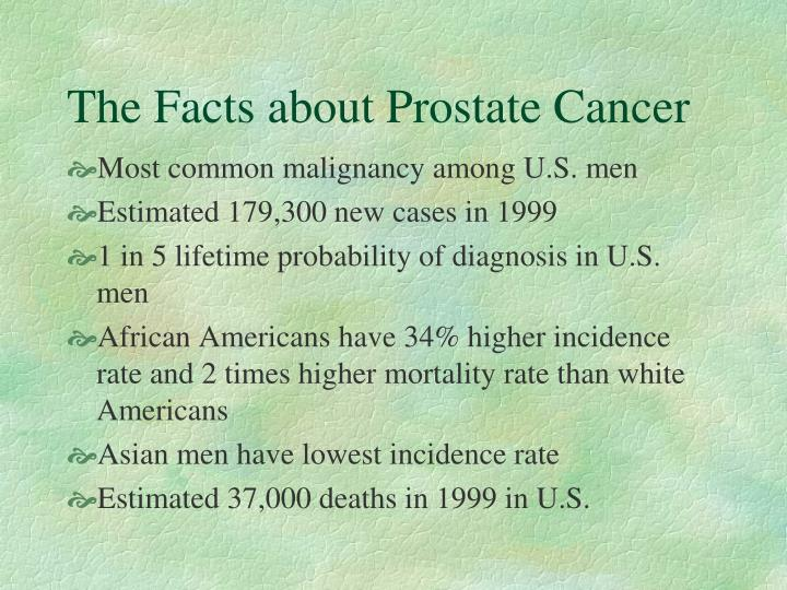 The facts about prostate cancer