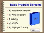 basic program elements