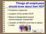 things all employees should know about their hcp43