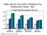 odds ratio for new chd in whitehall ii by employment grade men