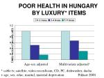 poor health in hungary by luxury items