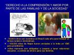 derecho a la comprensi n y amor por parte de las familias y de la sociedad