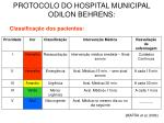 protocolo do hospital municipal odilon behrens
