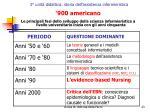 3 unit didattica storia dell assistenza infermieristica23