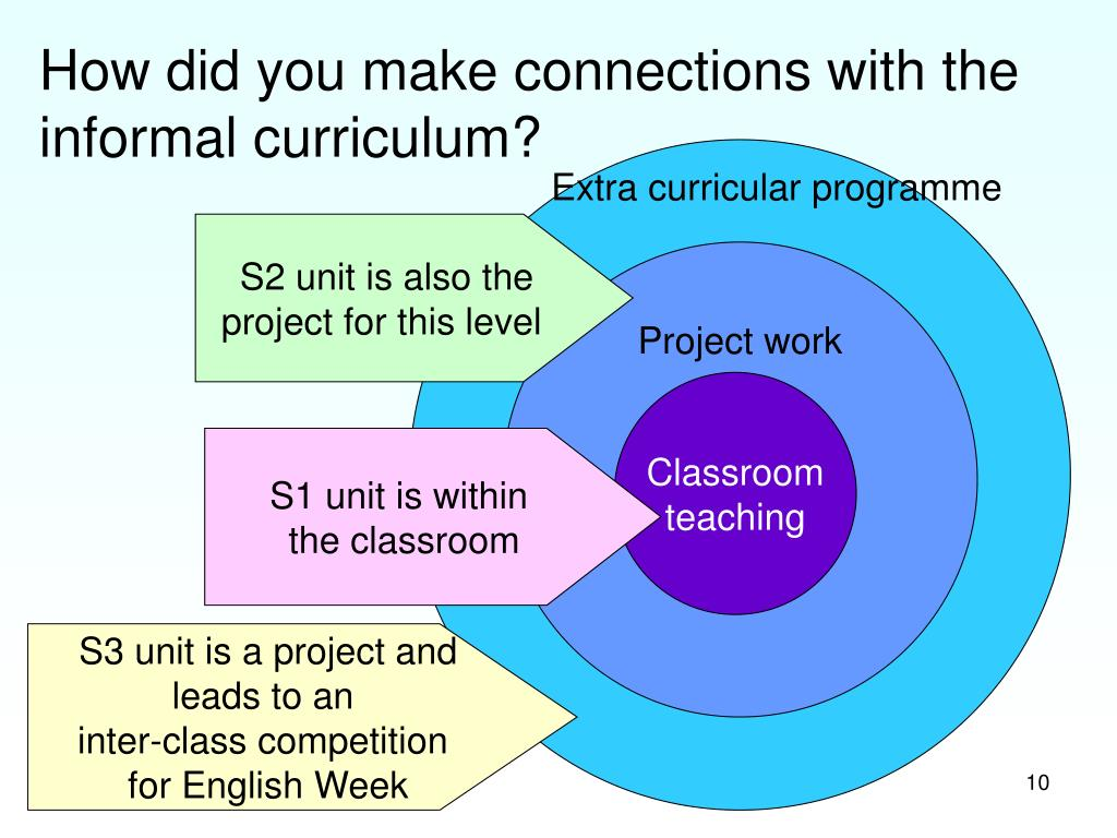 How did you make connections with the informal curriculum?