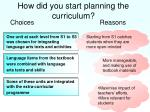 how did you start planning the curriculum