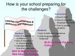 how is your school preparing for the challenges24