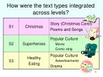 how were the text types integrated across levels