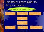 example from goal to requirements