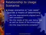 relationship to usage scenarios