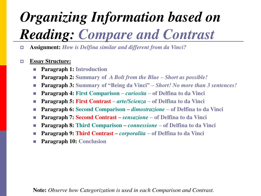 organizing strategies for comparison and contrast essay