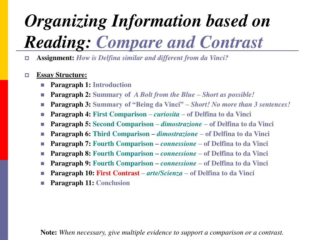 multi paragraph essay structure