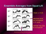 ensemble averages from squat lift