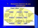 elementos b sicos de una metodolog a11