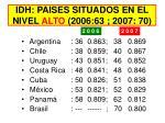 idh paises situados en el nivel alto 2006 63 2007 70