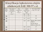 klasyfikacja lepko ciowa olej w silnikowych sae 300 97 c d