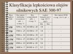 klasyfikacja lepko ciowa olej w silnikowych sae 300 97