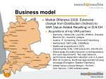 business model4
