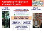 contratos principales en comercio exterior