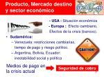 producto mercado destino y sector econ mico