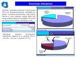 slide202