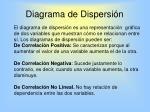 diagrama de dispersi n