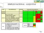 simples nacional aliquotas