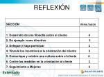 reflexi n