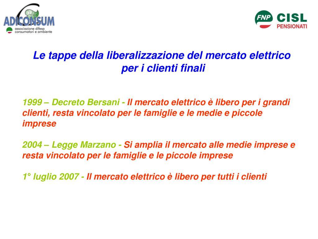 Le tappe della liberalizzazione del mercato elettrico