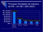 principais atividades da ind stria do rn em r 1 000 2007