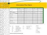 information flow matrix