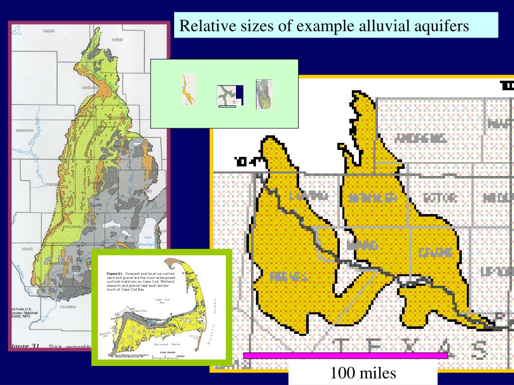 Relative sizes of example alluvial aquifers