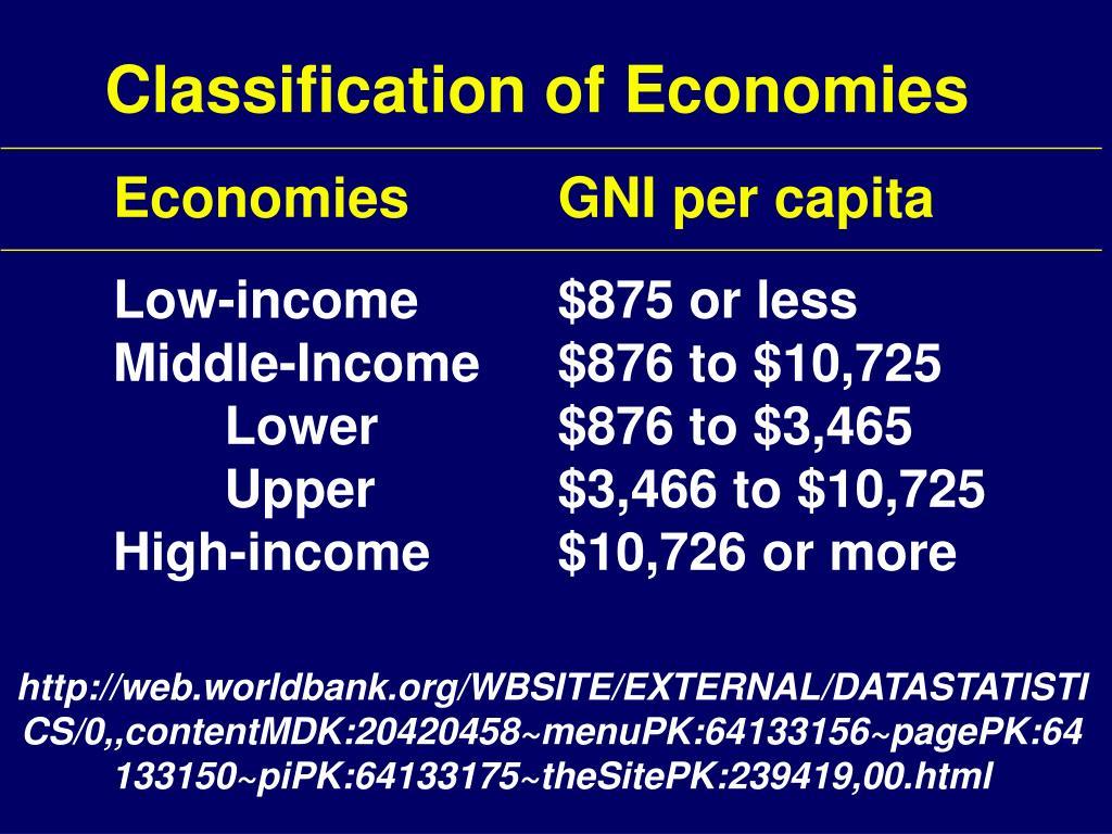 Classification of Economies