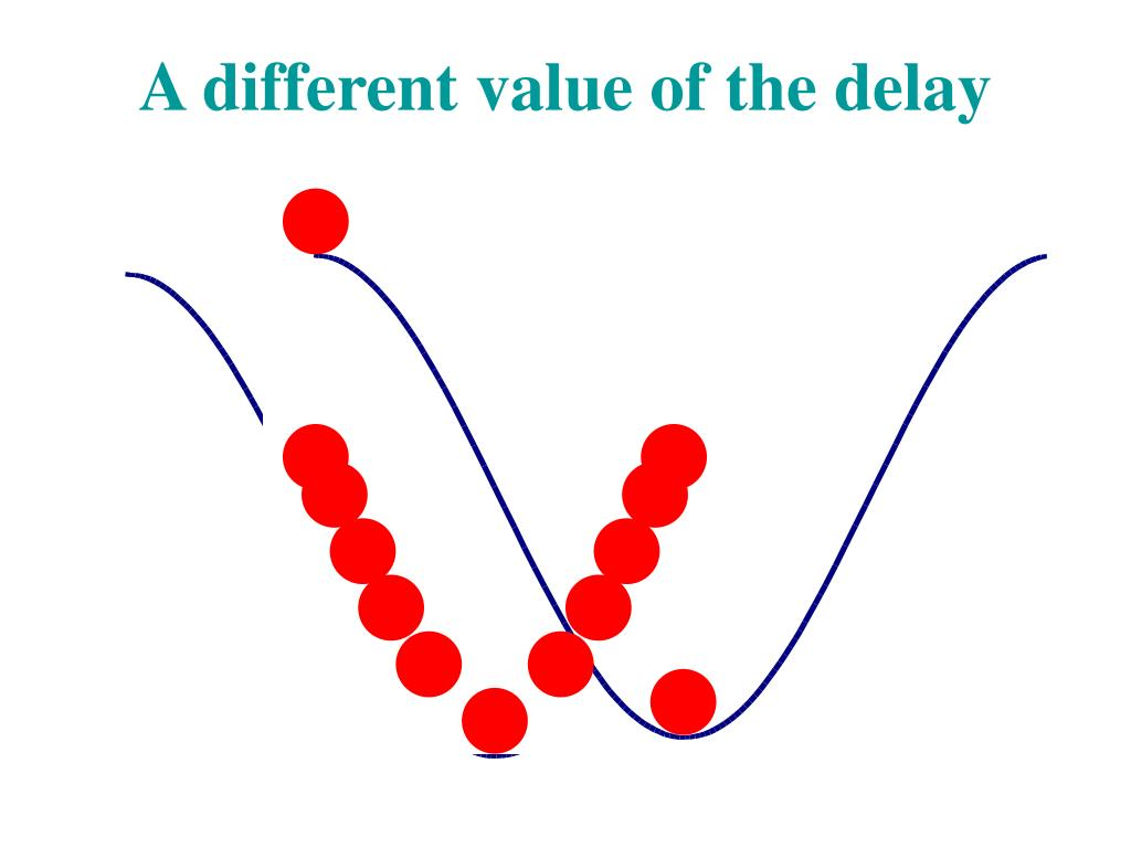 A different value of the delay