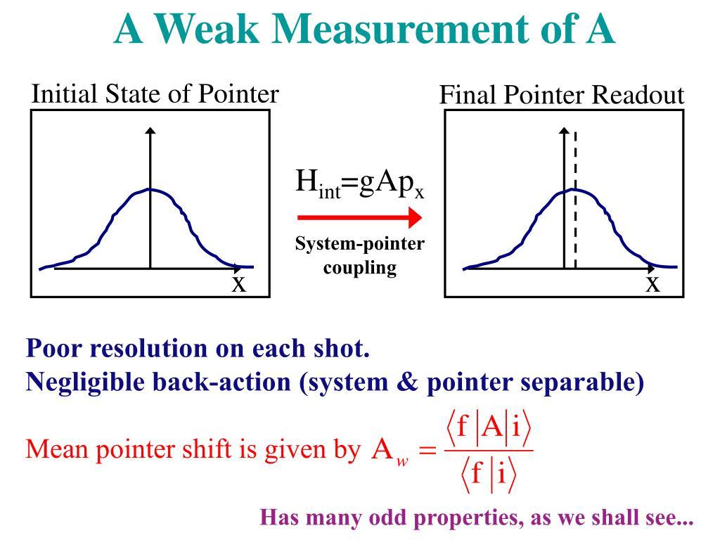 A Weak Measurement of A