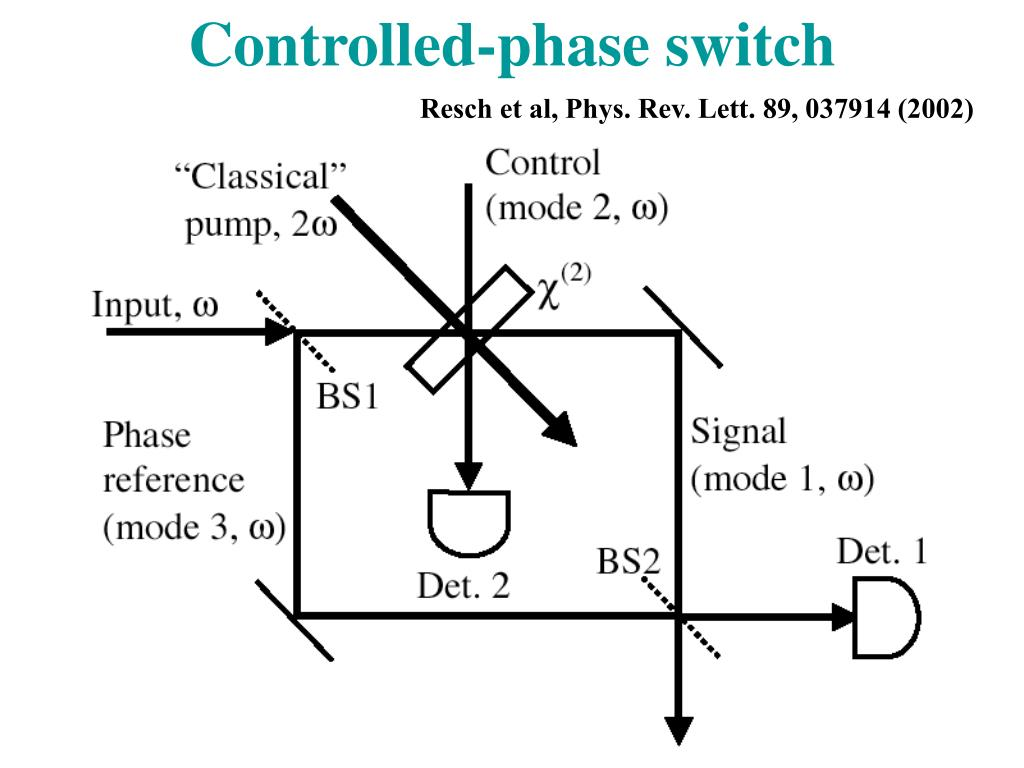 Controlled-phase switch